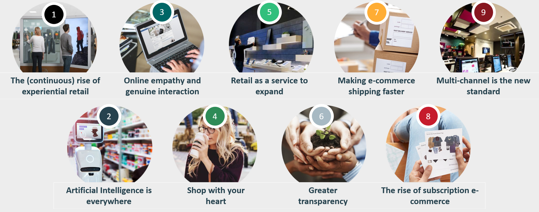 Nine retail trends that we see emerging in the market