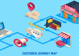 Illustration on Consumer purchase journey